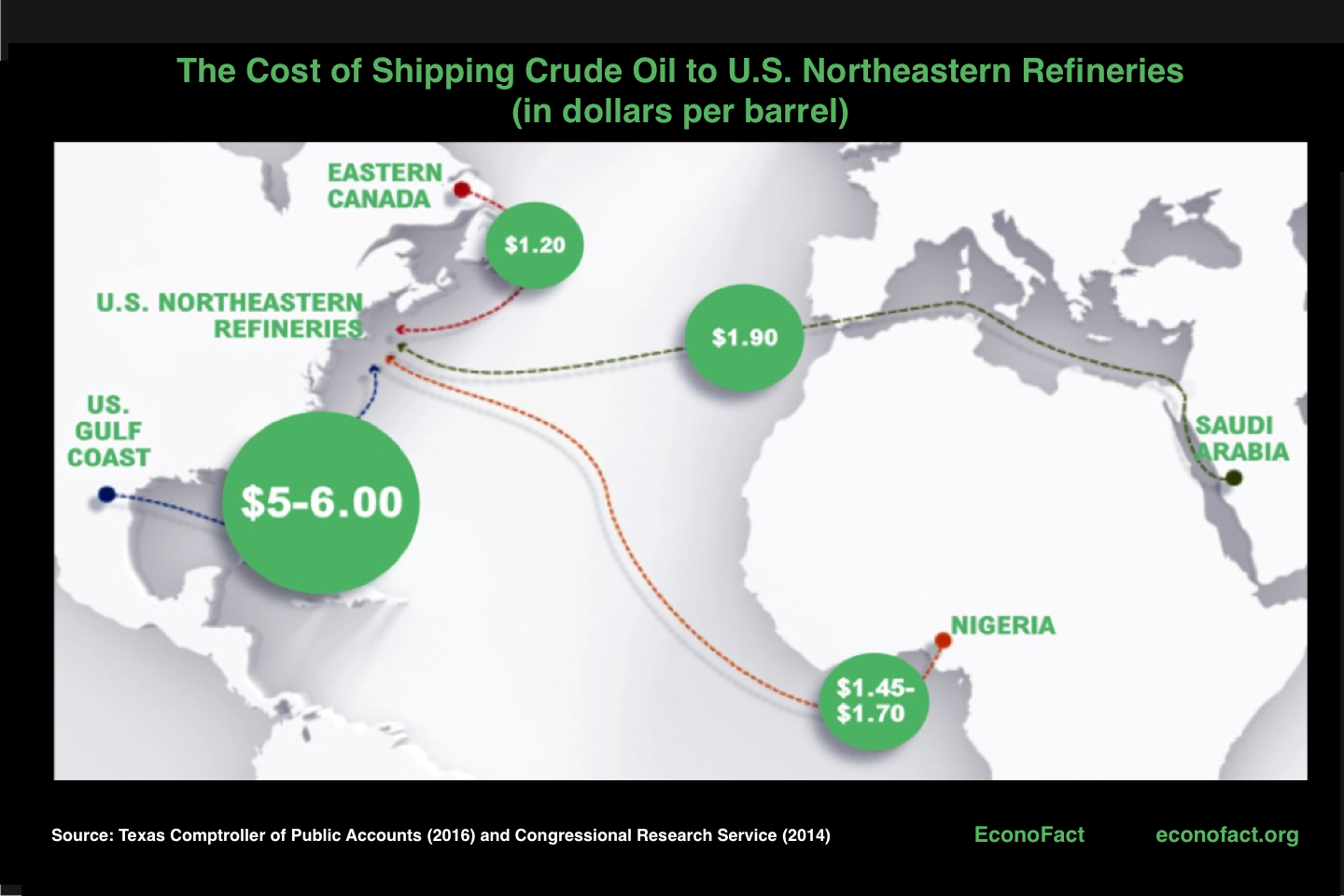 The Jones Act and the Cost of Shipping to U.S. Ports | Econofact
