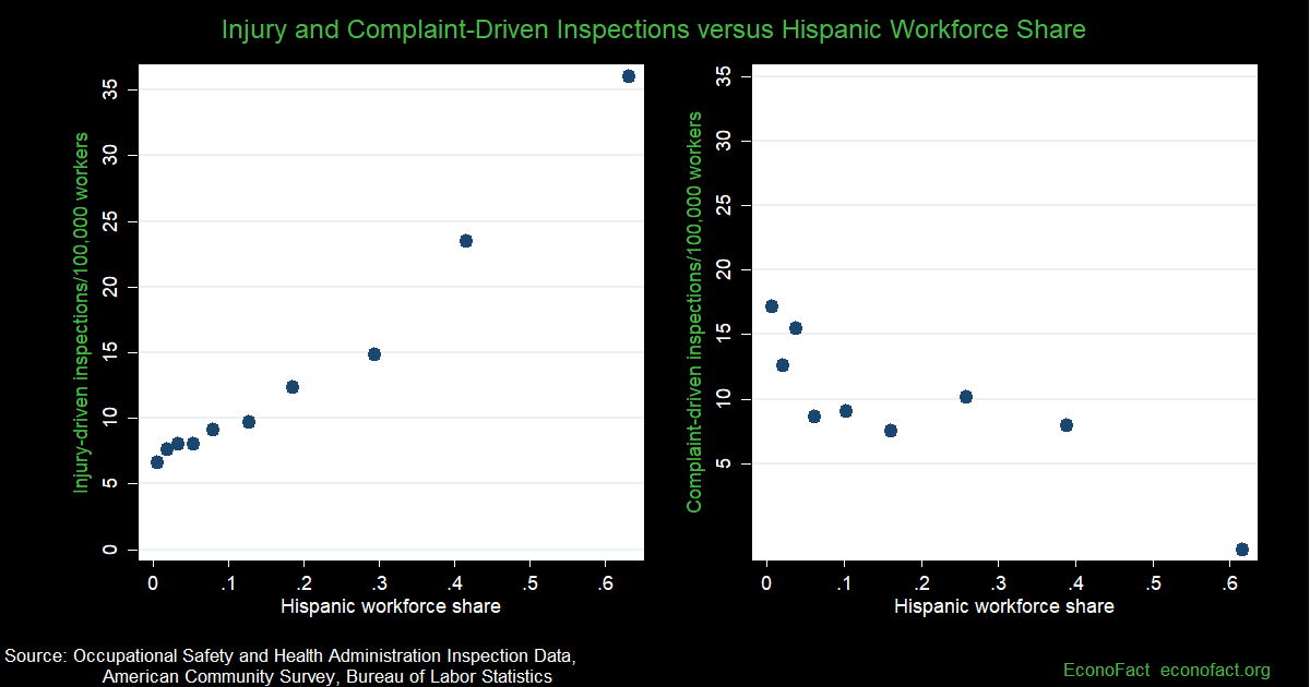 Work-based Risks to Latino Workers and their Families From COVID-19