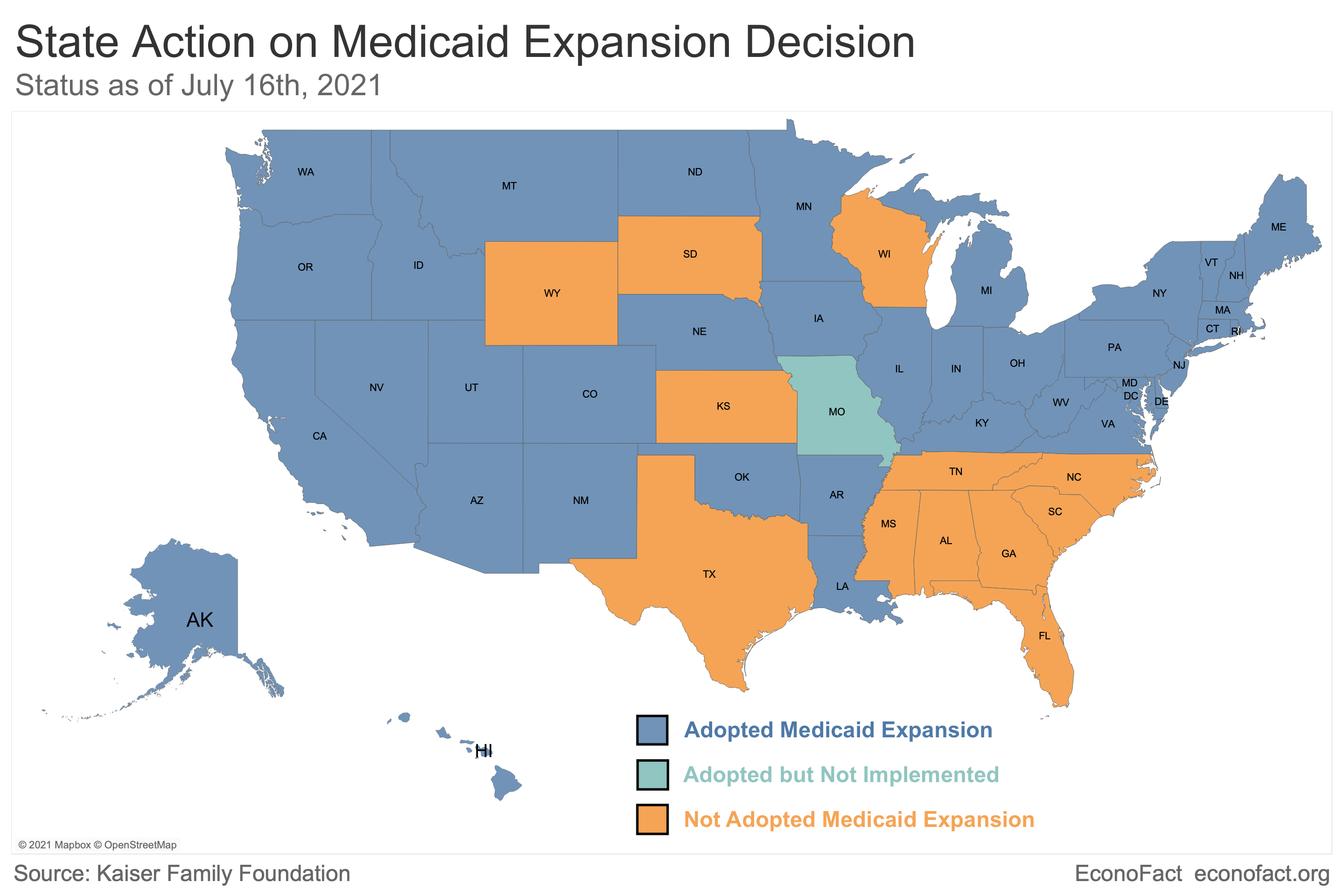 Impact of Medicaid Expansion on State Budgets and Mortality